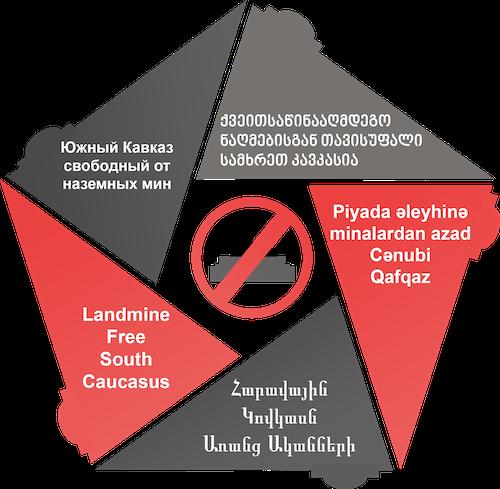Landmine Free South Caucasus